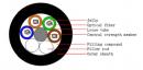 Fiber Optic Riser Cable